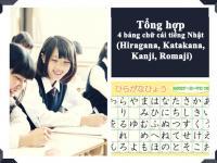 THUỘC NGAY 4 bảng chữ cái tiếng Nhật (Hiragana, Katakana, Kanji, Romaji)